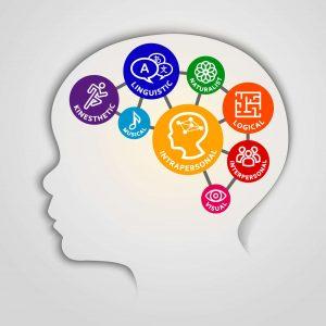 La teoría de las Inteligencias Múltiples